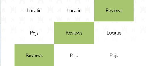Reviews worden belangrijker in aankoopproces