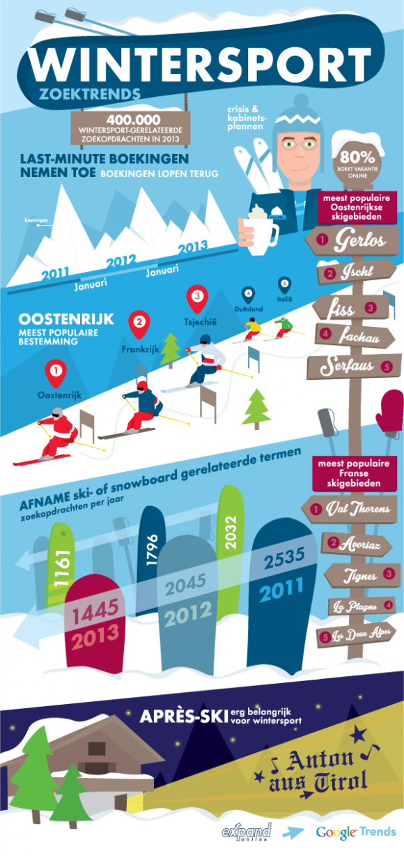 EXPAND_INFOGRAPHIC_WINTERSPORT