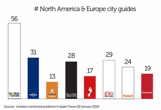 Chart-comparison-guidebook-publishers