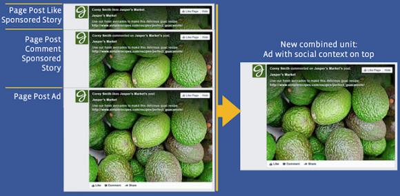 facebook ads april
