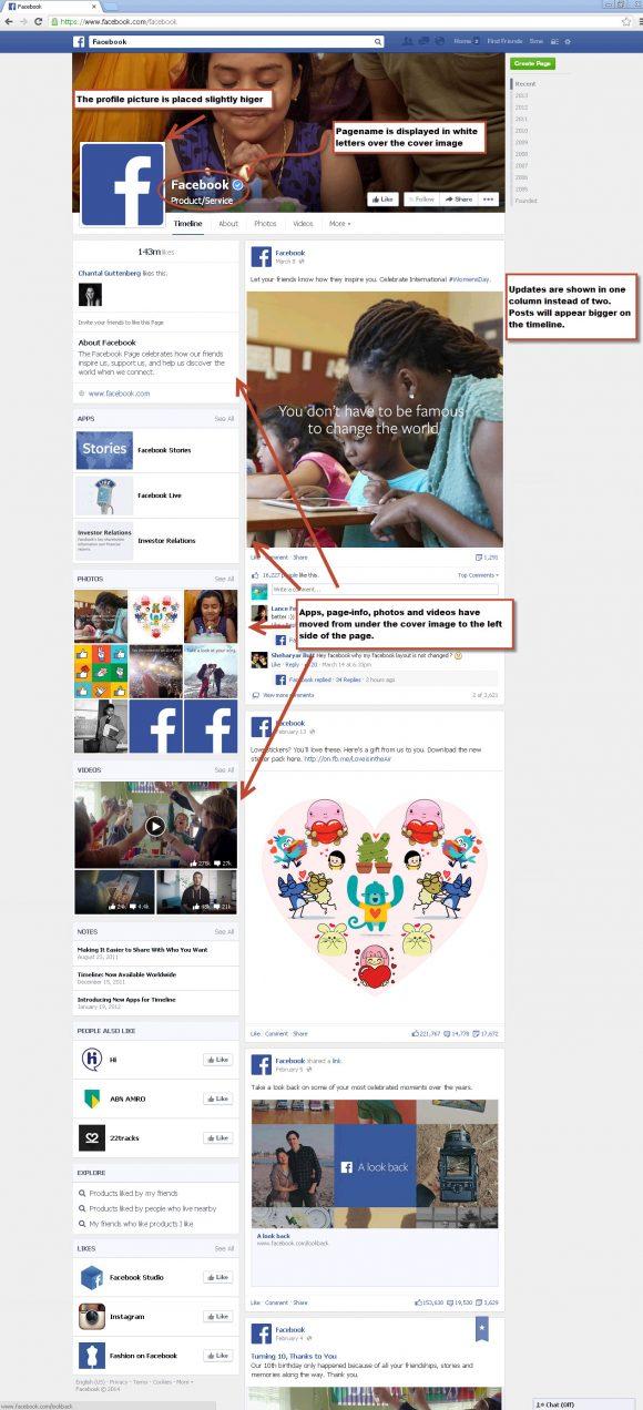 veranderingen facebook