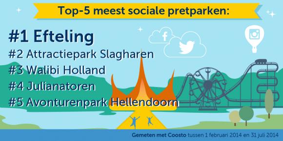 Pretpark social