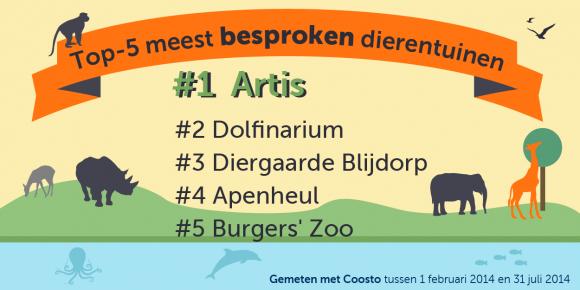 dierentuinen2