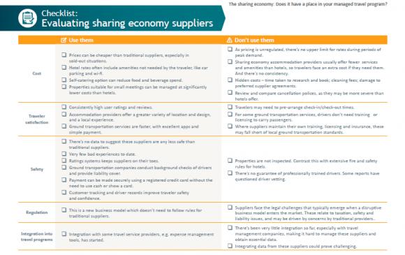 checklist sharing economy voor zakenreizen