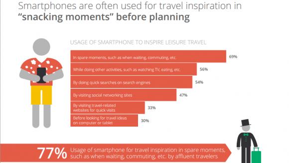 the 2014 traveler Google Think 3
