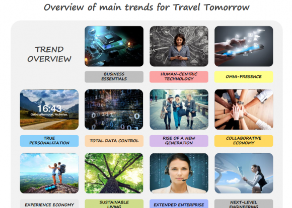 travel tomorrow trends