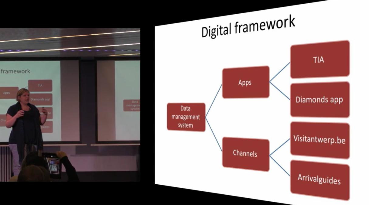 Blog DTIC - Antwerpen - digital framework