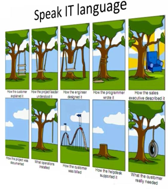 Blog DTIC - Antwerpen - speak it language
