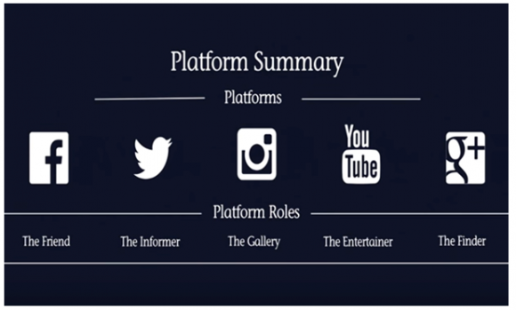 platform summary the open