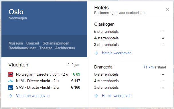 Google in de travel branche