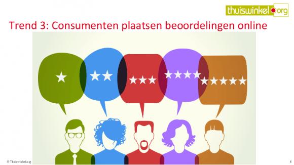 401e5a7f7144fc De kracht van reviews in 2016  onderdeel van User Generated Content ...