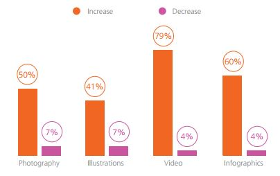 blog visuals