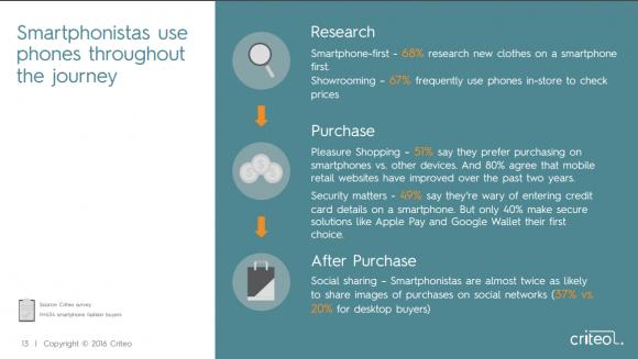 smartphonistas-customer-journey-mobile