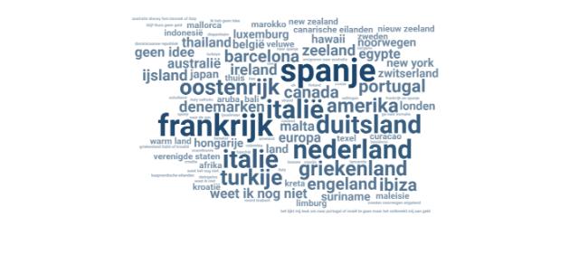 Google Data: de zomer & vakantieperikelen van Nederlanders